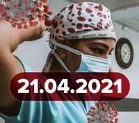 Новини про коронавірус 21 квітня: смертність від COVID-19, дослідження про розвиток тромбів