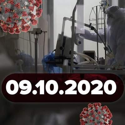 Новости о коронавирусе 9 ноября: Зеленский заболел COVID-19, разработка вакцины