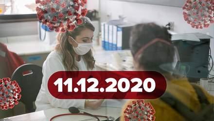 Новости о коронавирусе 11 декабря: массовая вакцинация, повторные заражения в Украине