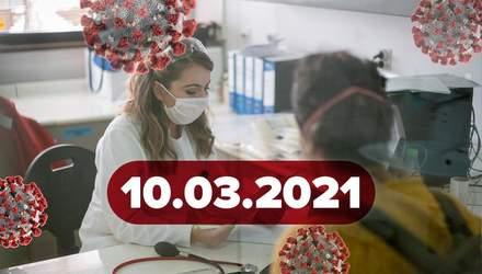 Новости о коронавирусе 10 марта: вспышка на Закарпатье, новые исследования