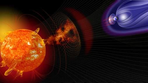 Магнітні бурі у грудні 2020 року: астрономи назвали точні дати