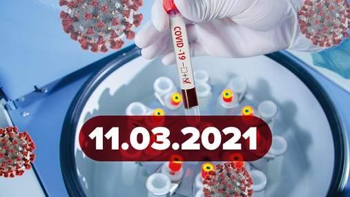 """Новини про коронавірус 11  березня: небезпека """"британського"""" штаму, відмова медиків від вакцини"""
