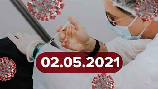 Новини про коронавірус 2 травня: катастрофічна ситуація в Індії, нові дані про вакцини