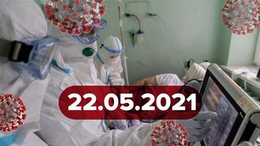 Новини про коронавірус 22 травня: прохання Індії, комбінування вакцин в Іспанії
