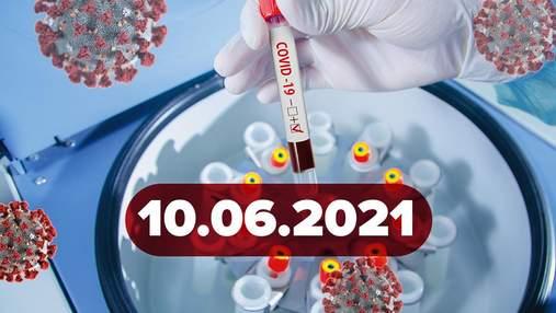 Новини про коронавірус 10 червня: чи можна міксувати COVID-вакцини, смертність в Індії