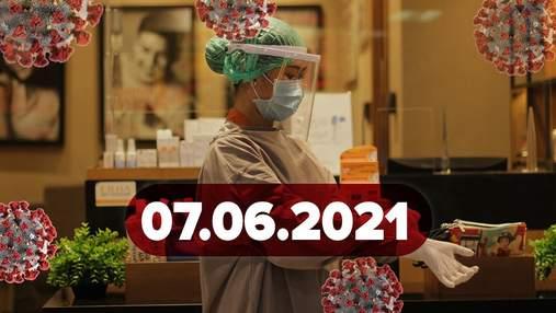 Новини про коронавірус 7 червня: в Україні послабили карантин, попередження ВООЗ