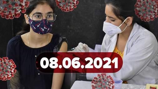 Новости о коронавирусе 8 июня: бразильский штамм на Львовщине, Pfizer в Украине
