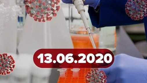 Новини про коронавірус 13 червня: зміна головних симптомів, статистика