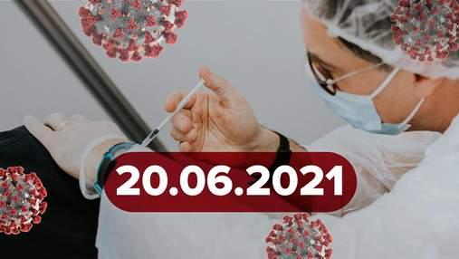 Новини про коронавірус 20 червня: динаміка знизилась, нова вакцина має високу ефективність
