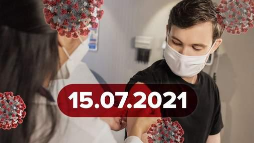 Новости о коронавирусе 15 июля: опасные симптомы после прививки, смертность в России