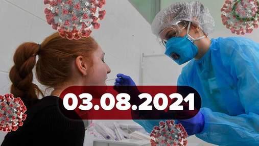 Новости о коронавирусе 3 августа: как отличаются симптомы с возрастом, рост заболеваемости