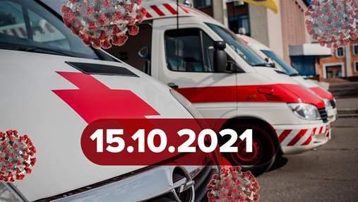 Красную зону ввели в еще 4 областях, COVID-19 в глазах: новости о коронавирусе 15 октября